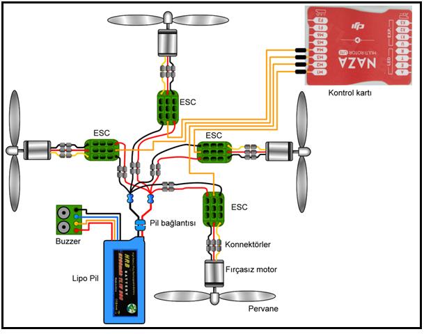 Motor, ESC, Pil, Buzzer, Kontrol Kartı Bağlantısı