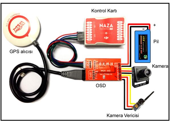 GPS, OSD, Kamera, Pil, Kamera Vericisi Kontrol Kartı Bağlantıları