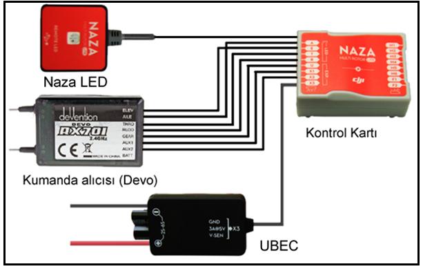 NAZA LED, Ubec, Kumanda Alıcısı Kontol Kartı Bağlantısı