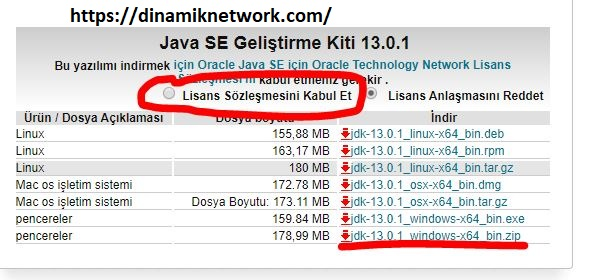 Java JDK kurulumu