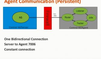 Agent Communication & Configuration | Control-m #15
